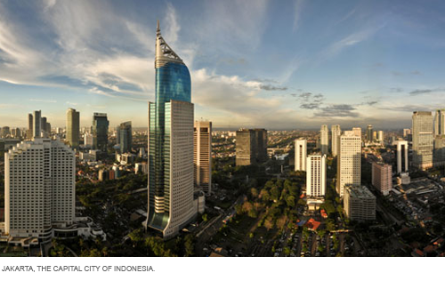 Jakarta, the Capital City of Indonesia